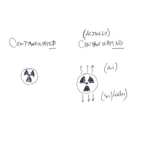Map Icon: Contaminated/Contaminating