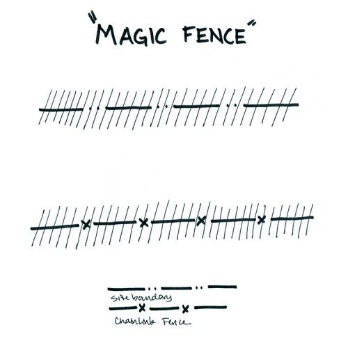 Map Icon: Magic Fence
